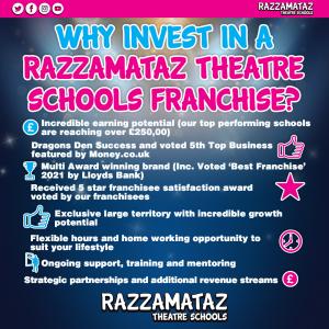 Benefits of a Razzamataz Theatre school